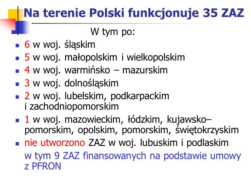 Na terenie Polski funkcjonuje 35 ZAZ