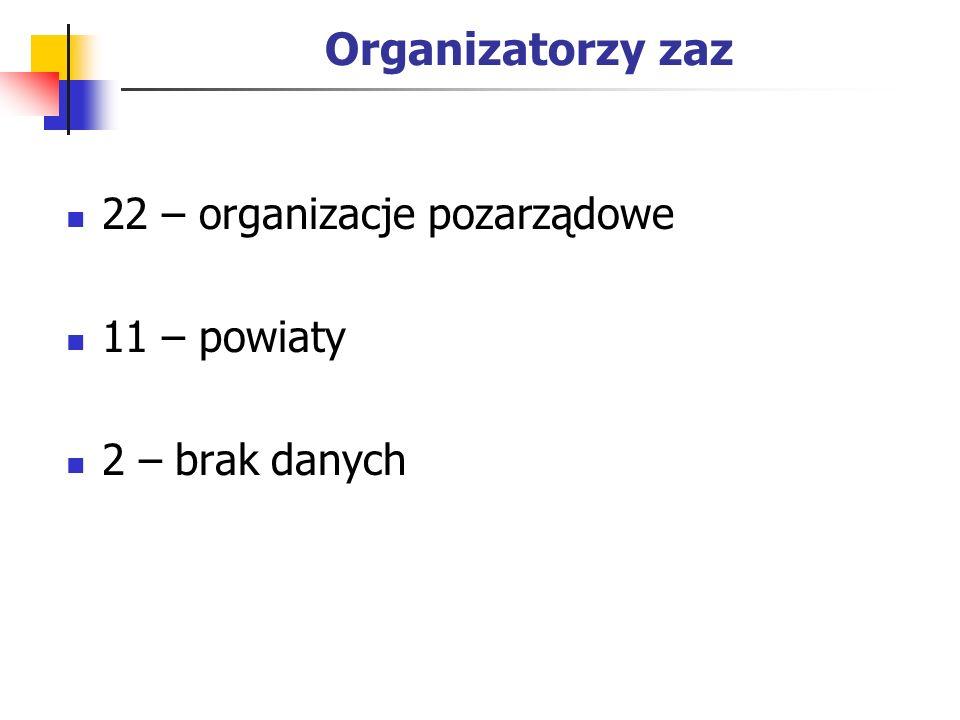 Organizatorzy zaz 22 – organizacje pozarządowe 11 – powiaty