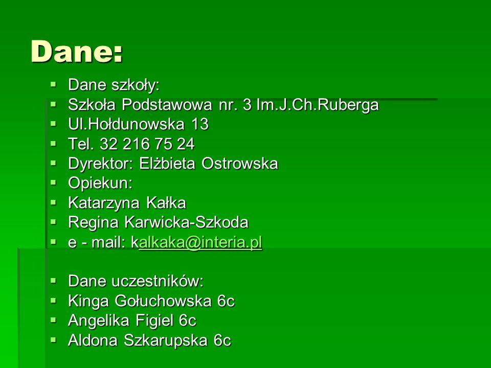 Dane: Dane szkoły: Szkoła Podstawowa nr. 3 Im.J.Ch.Ruberga