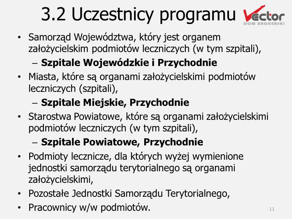 3.2 Uczestnicy programu Samorząd Województwa, który jest organem założycielskim podmiotów leczniczych (w tym szpitali),