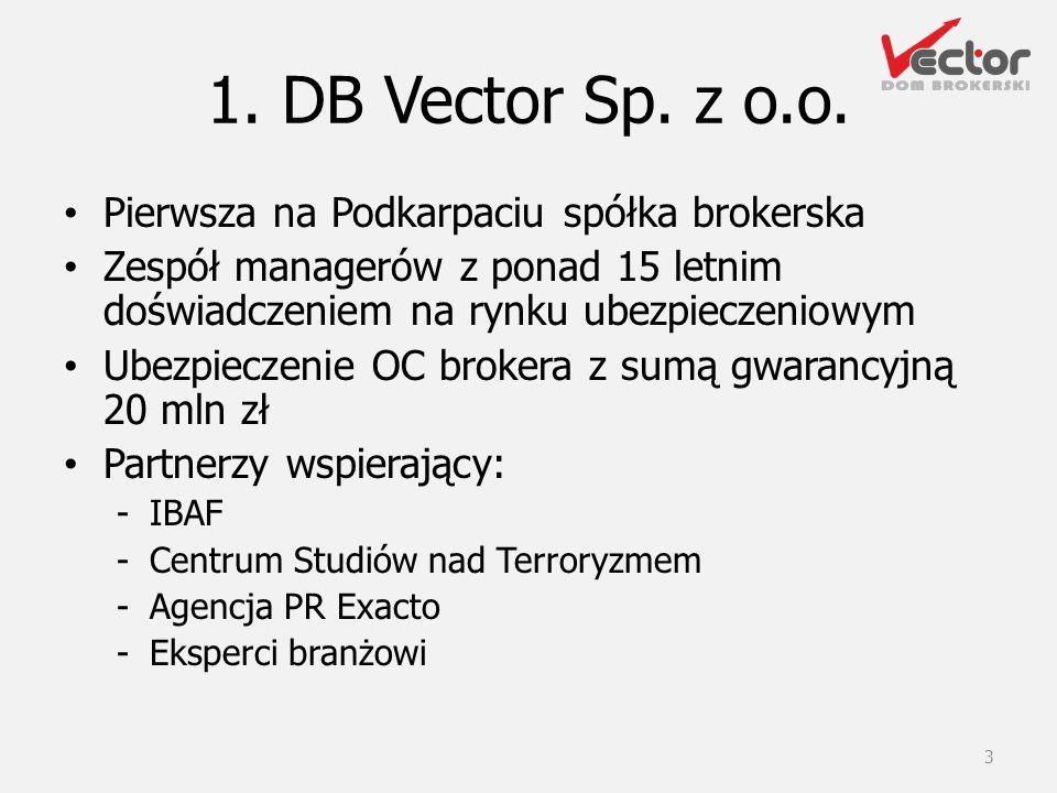 1. DB Vector Sp. z o.o. Pierwsza na Podkarpaciu spółka brokerska