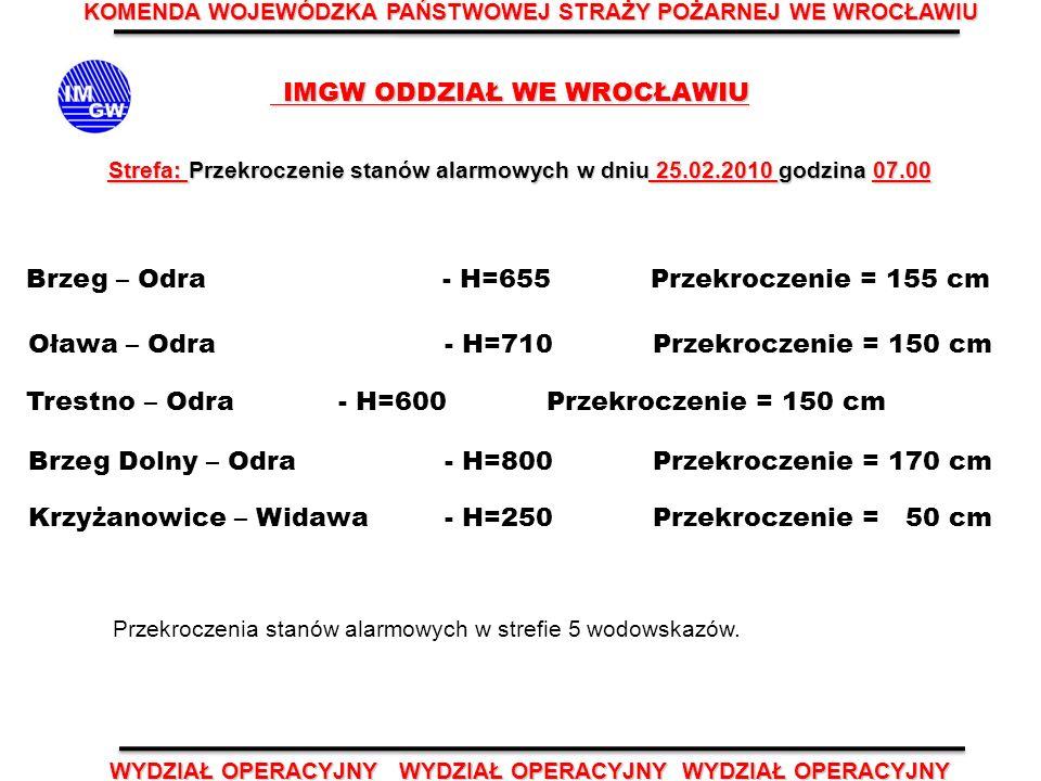 Brzeg – Odra - H=655 Przekroczenie = 155 cm