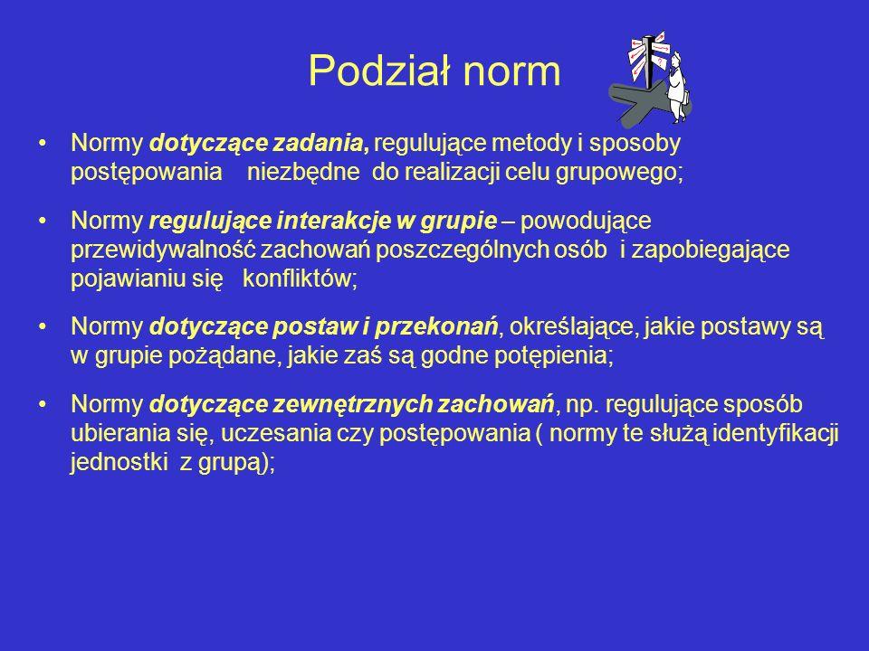 Podział norm Normy dotyczące zadania, regulujące metody i sposoby postępowania niezbędne do realizacji celu grupowego;