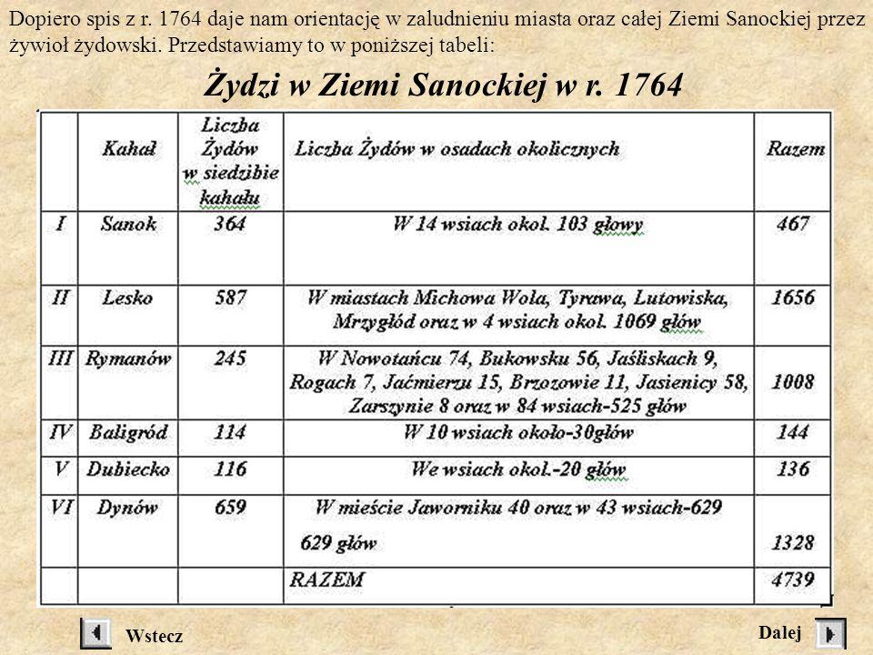 Żydzi w Ziemi Sanockiej w r. 1764