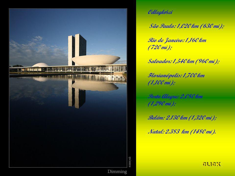 Odległości São Paulo: 1,020 km (630 mi); Rio de Janeiro: 1,160 km. (720 mi); Salvador: 1,540 km (960 mi);
