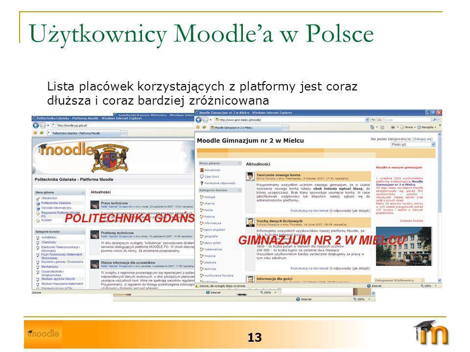 Użytkownicy Moodle'a w Polsce