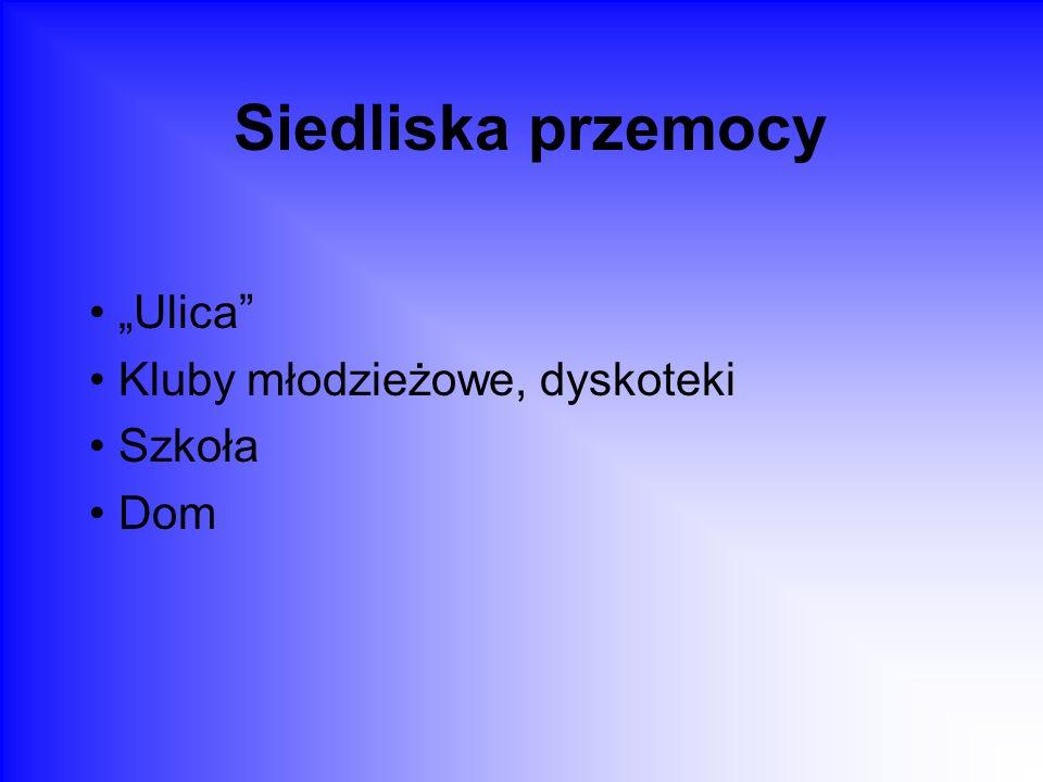 """""""Ulica Kluby młodzieżowe, dyskoteki Szkoła Dom"""