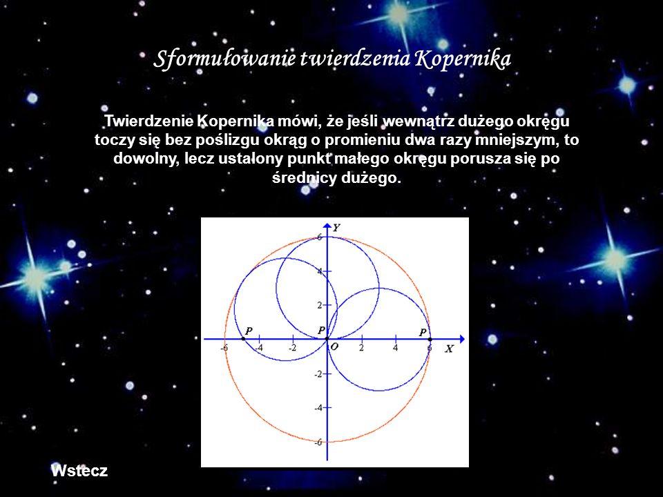 Sformułowanie twierdzenia Kopernika
