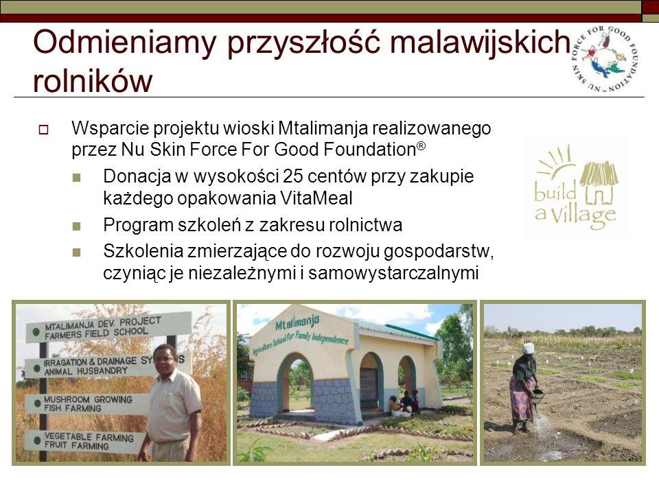 Odmieniamy przyszłość malawijskich rolników