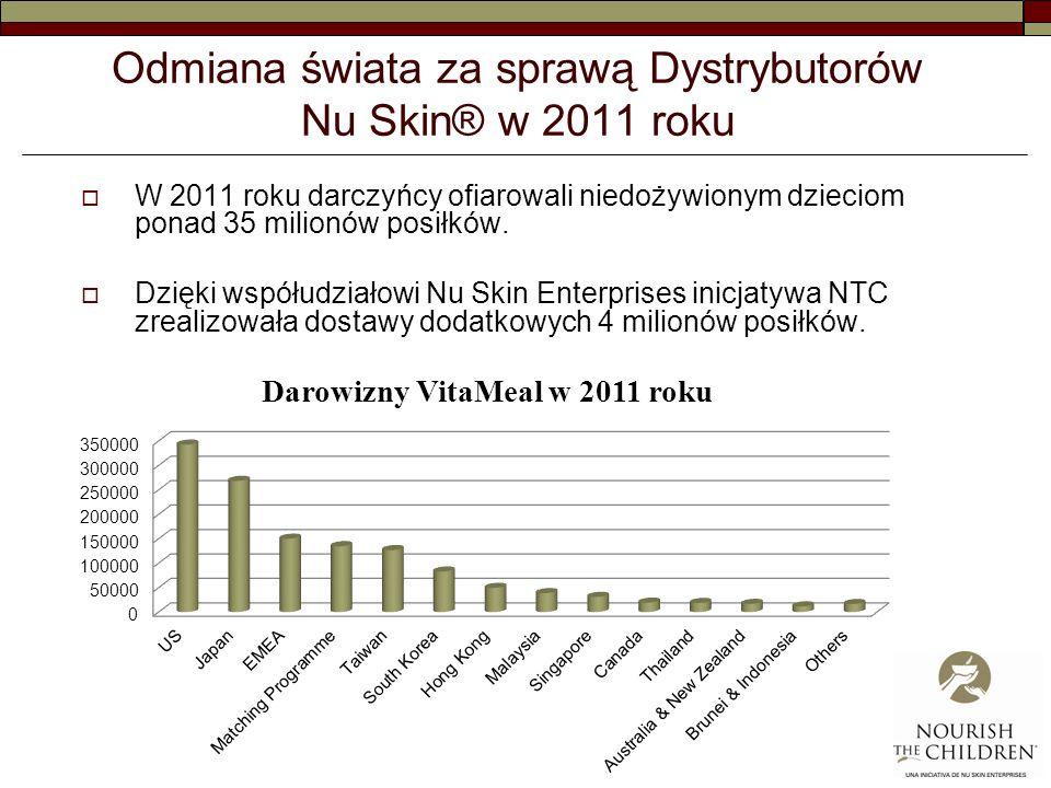 Odmiana świata za sprawą Dystrybutorów Nu Skin® w 2011 roku