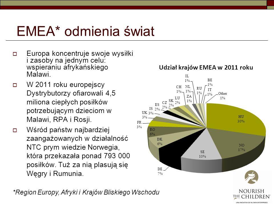 EMEA* odmienia świat Europa koncentruje swoje wysiłki i zasoby na jednym celu: wspieraniu afrykańskiego Malawi.