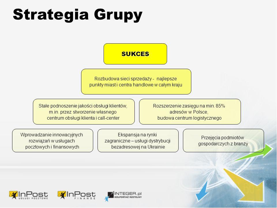 Strategia Grupy SUKCES Rozbudowa sieci sprzedaży - najlepsze