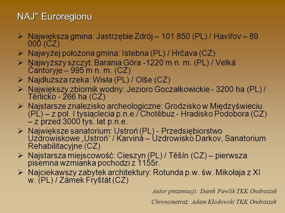 NAJ Euroregionu Największa gmina: Jastrzębie Zdrój – 101 850 (PL) / Havířov – 89 000 (CZ) Najwyżej położona gmina: Istebna (PL) / Hrčava (CZ)