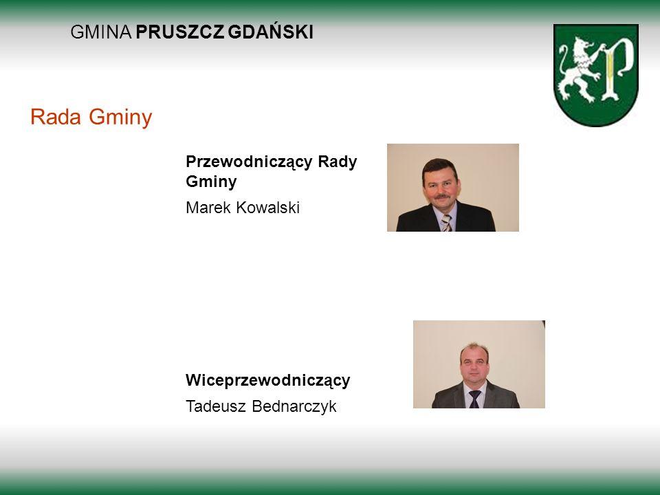 Rada Gminy GMINA PRUSZCZ GDAŃSKI Przewodniczący Rady Gminy