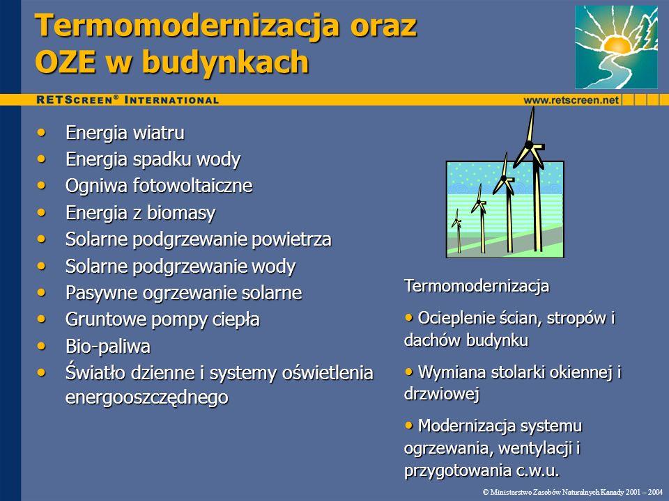 Termomodernizacja oraz OZE w budynkach