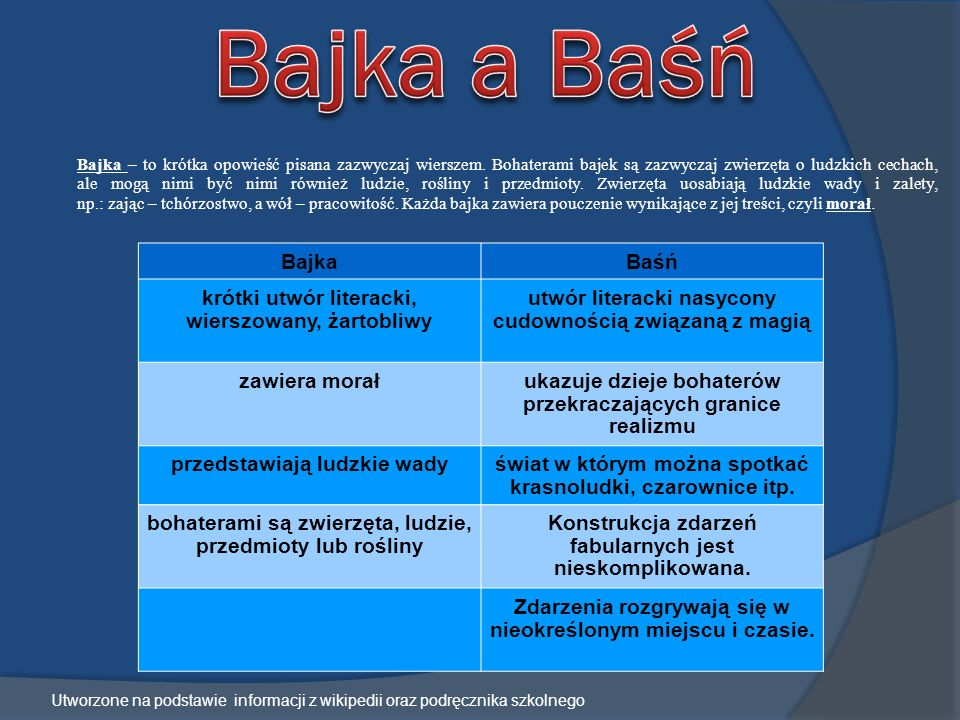 Bajka a Baśń