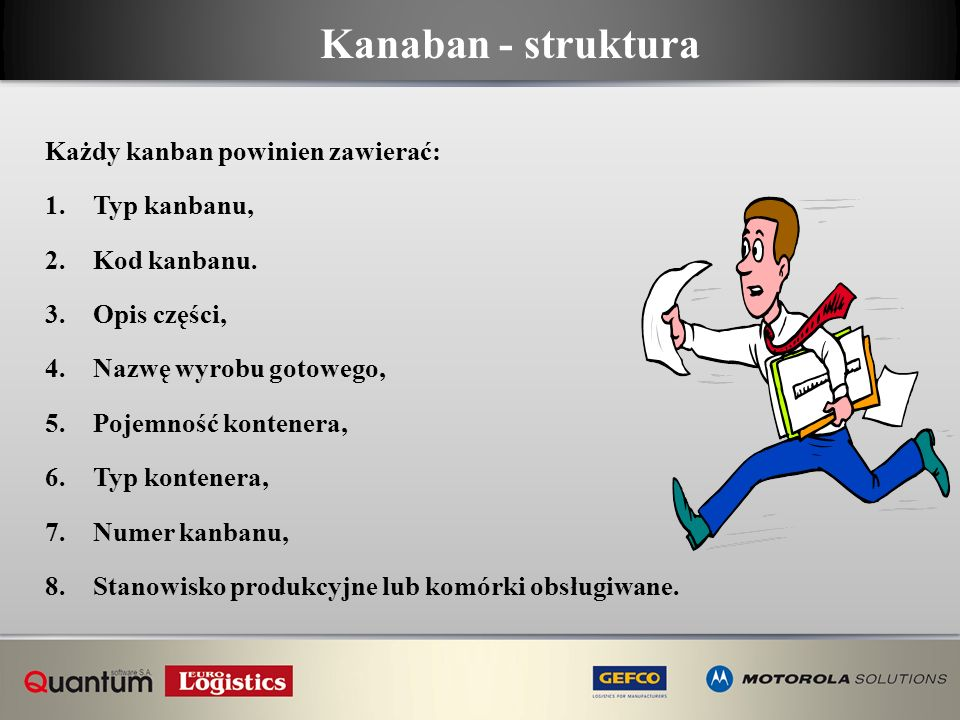 Kanaban - struktura Każdy kanban powinien zawierać: Typ kanbanu,