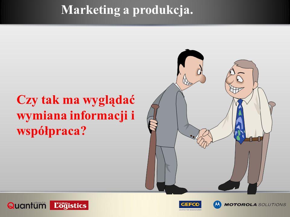 Marketing a produkcja. Czy tak ma wyglądać wymiana informacji i współpraca