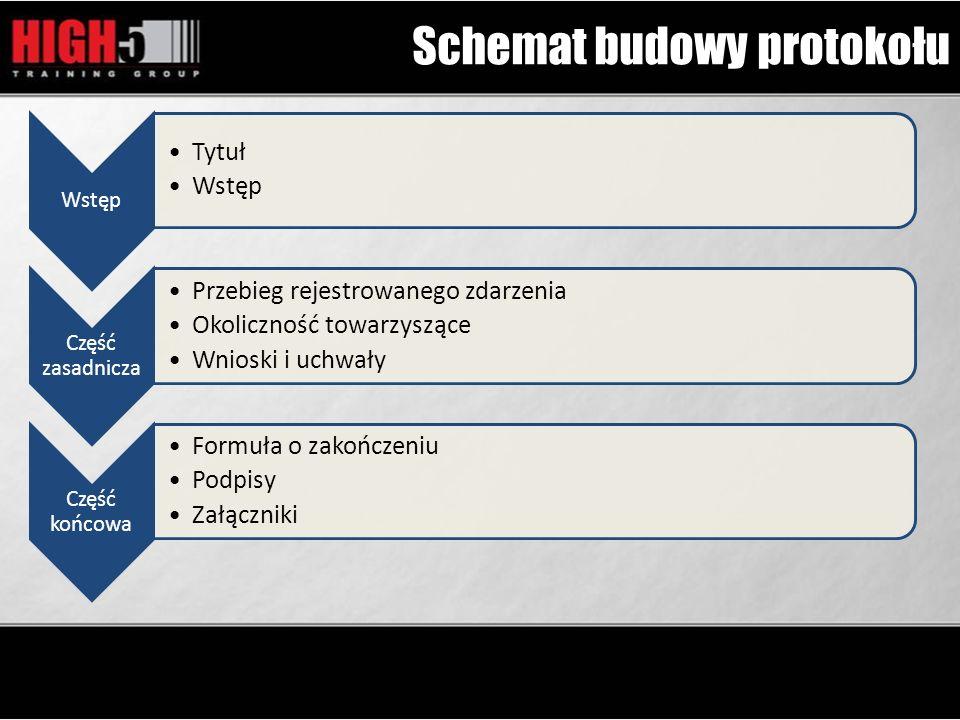 Schemat budowy protokołu