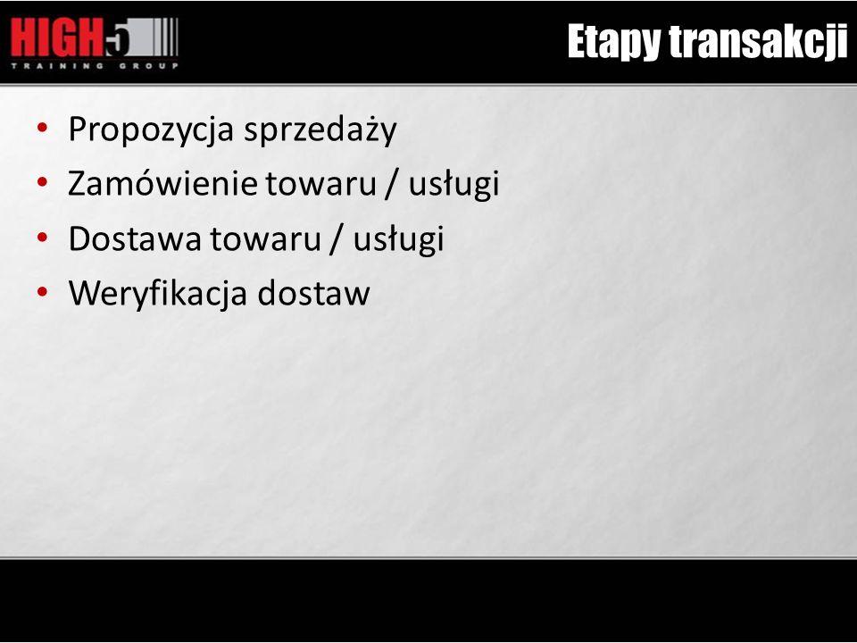 Etapy transakcji Propozycja sprzedaży Zamówienie towaru / usługi
