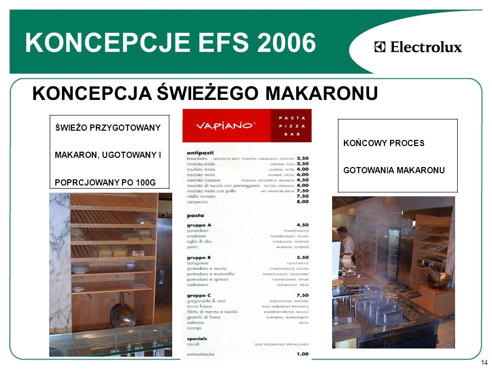 KONCEPCJE EFS 2006 KONCEPCJA ŚWIEŻEGO MAKARONU