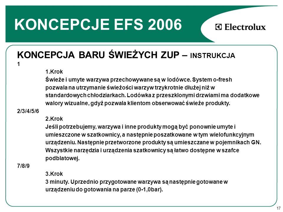 KONCEPCJE EFS 2006 KONCEPCJA BARU ŚWIEŻYCH ZUP – INSTRUKCJA 1 1.Krok