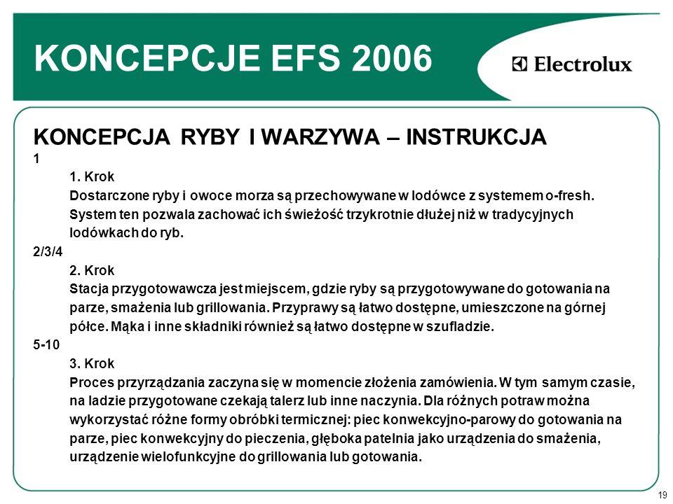 KONCEPCJE EFS 2006 KONCEPCJA RYBY I WARZYWA – INSTRUKCJA 1 1. Krok