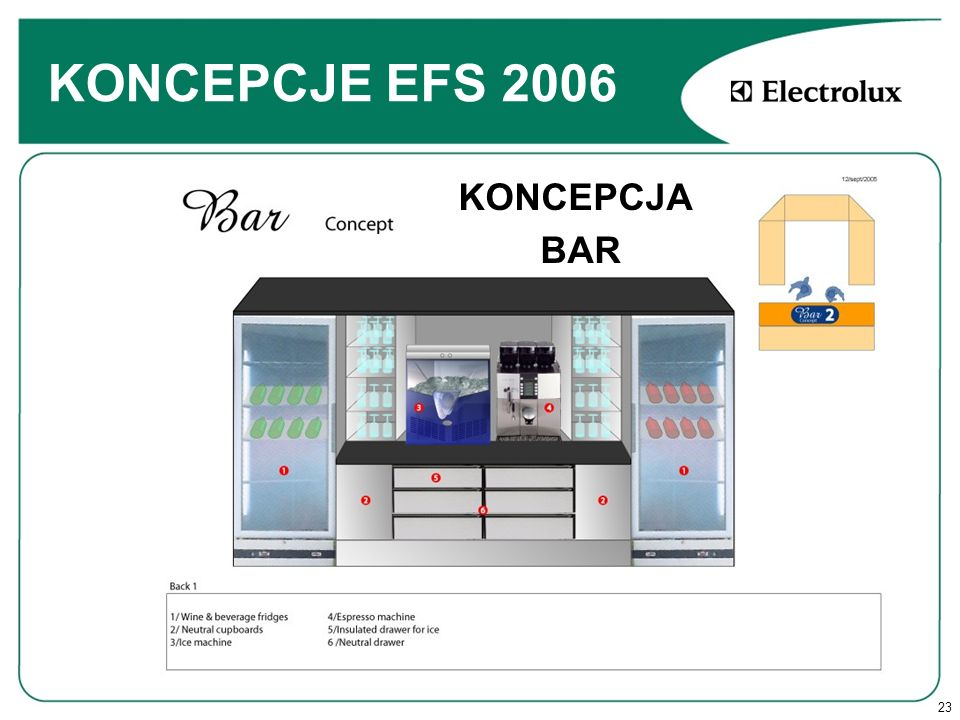 KONCEPCJE EFS 2006 KONCEPCJA BAR