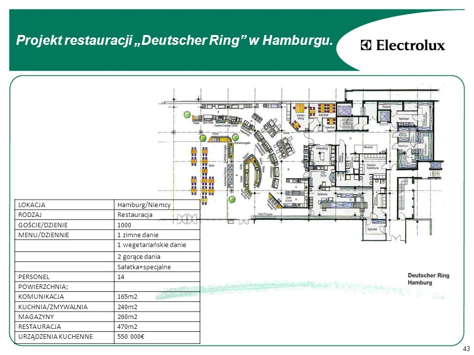 "Projekt restauracji ""Deutscher Ring w Hamburgu."