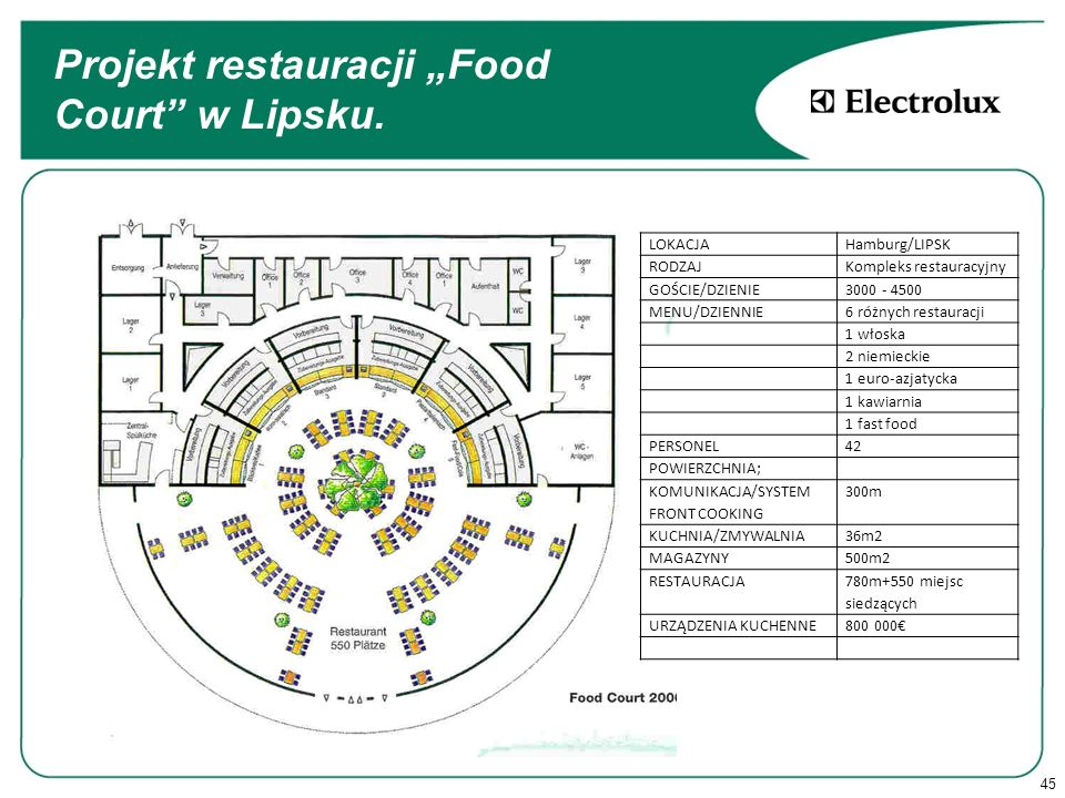 "Projekt restauracji ""Food Court w Lipsku."