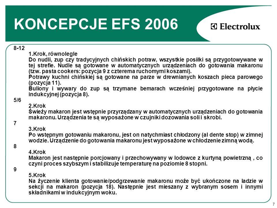 KONCEPCJE EFS 2006 8-12 1.Krok, równolegle