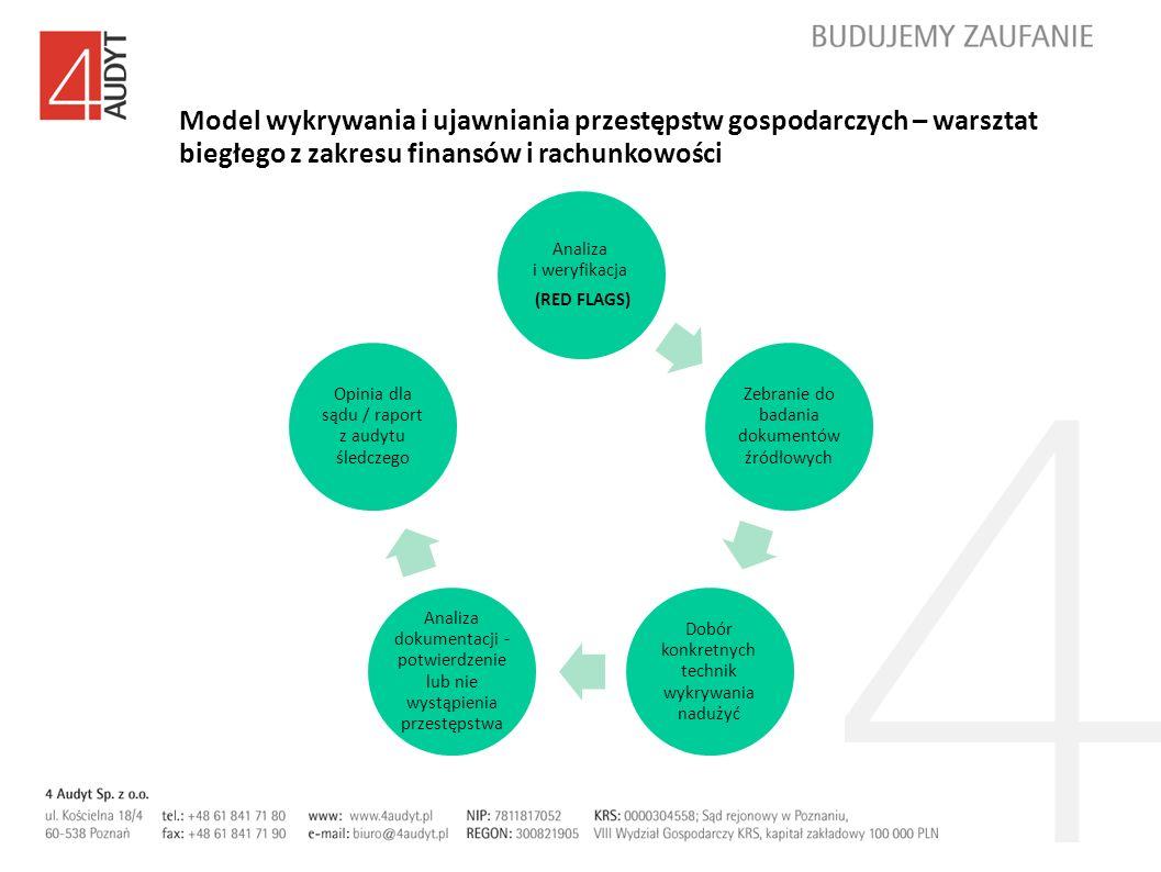 Model wykrywania i ujawniania przestępstw gospodarczych – warsztat