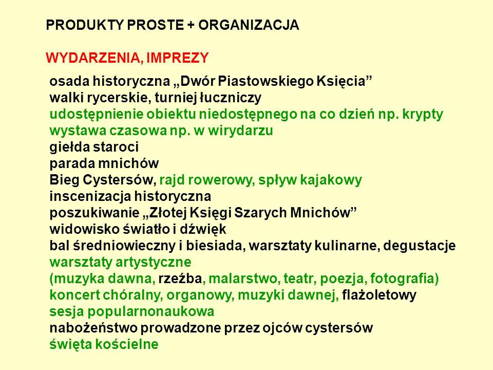 PRODUKTY PROSTE + ORGANIZACJA