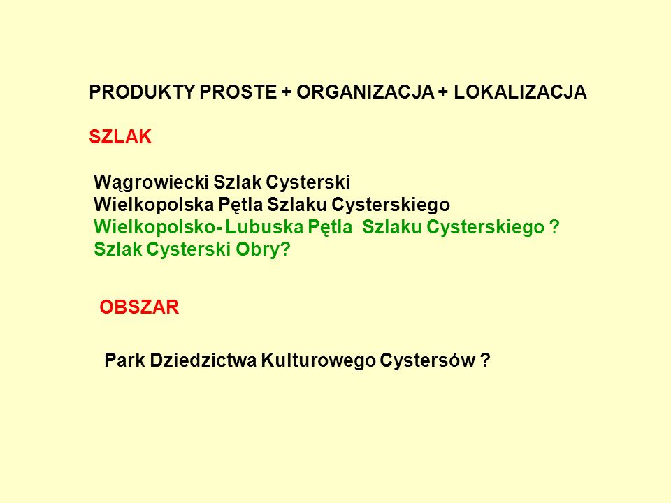 PRODUKTY PROSTE + ORGANIZACJA + LOKALIZACJA
