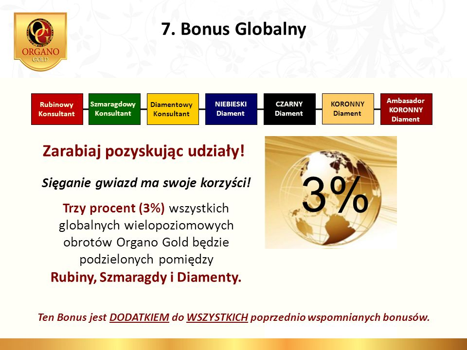 3% 7. Bonus Globalny Zarabiaj pozyskując udziały!