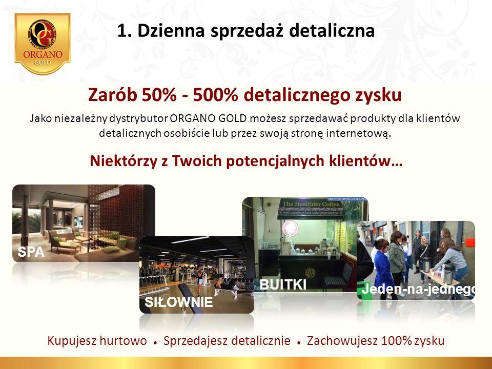 1. Dzienna sprzedaż detaliczna Zarób 50% - 500% detalicznego zysku