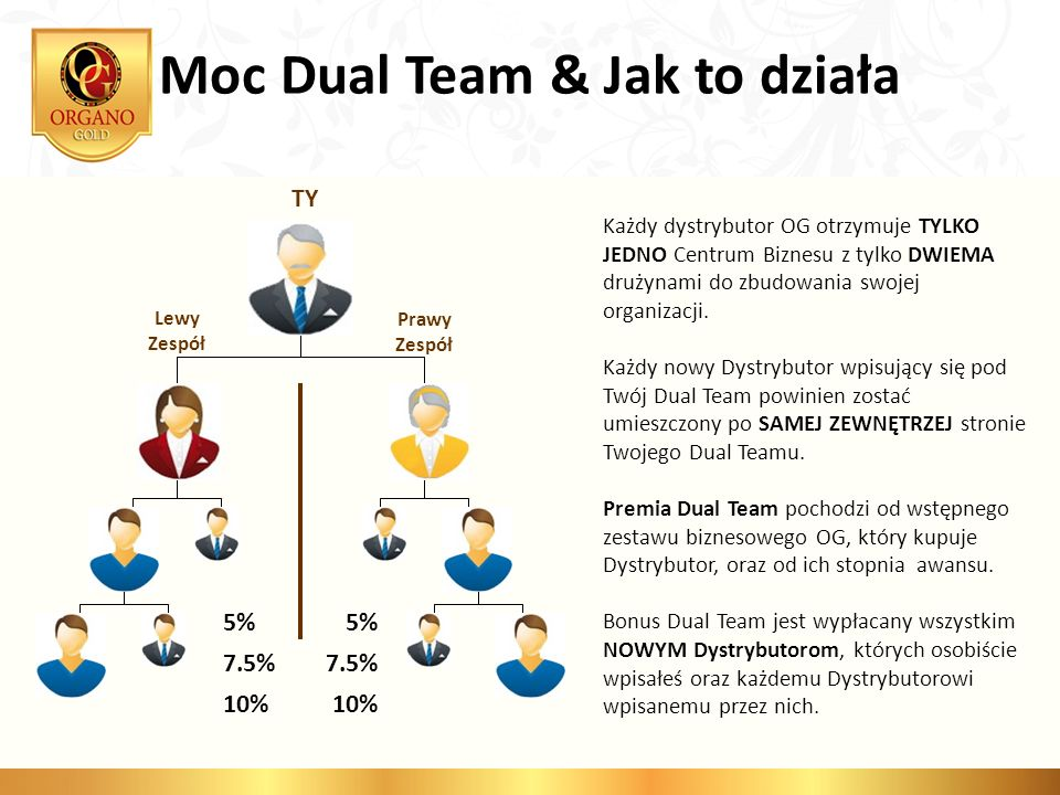 Moc Dual Team & Jak to działa