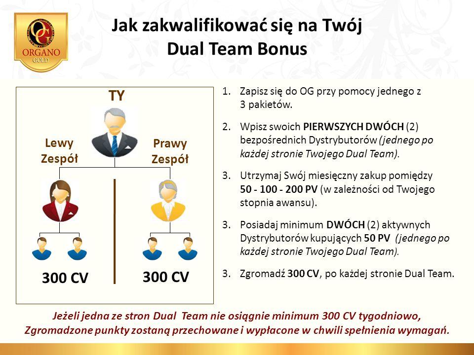Jak zakwalifikować się na Twój Dual Team Bonus