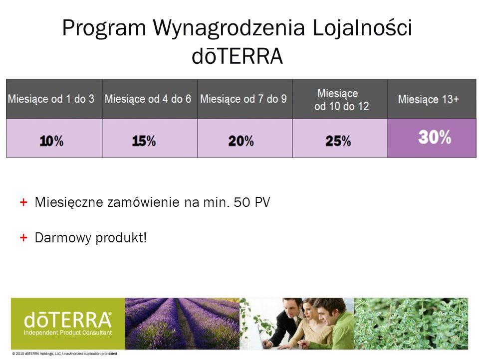 Program Wynagrodzenia Lojalności dōTERRA