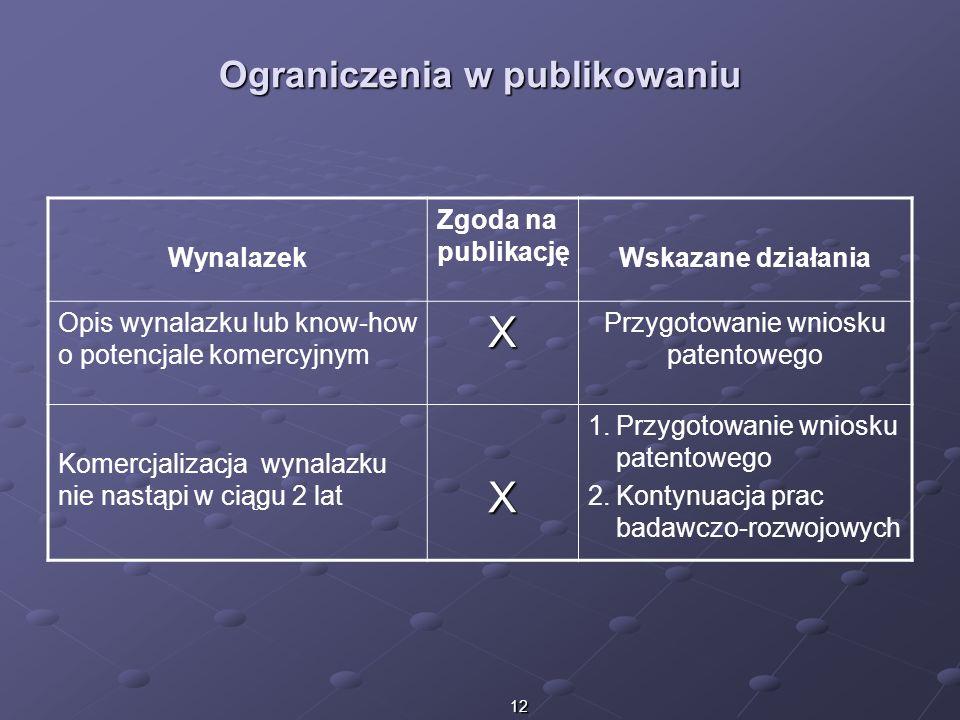 Ograniczenia w publikowaniu