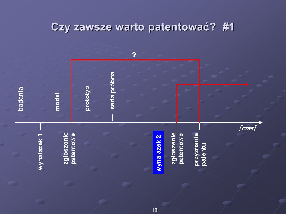 Czy zawsze warto patentować #1