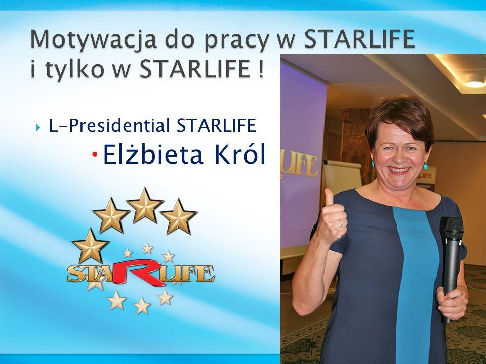 Motywacja do pracy w STARLIFE i tylko w STARLIFE !