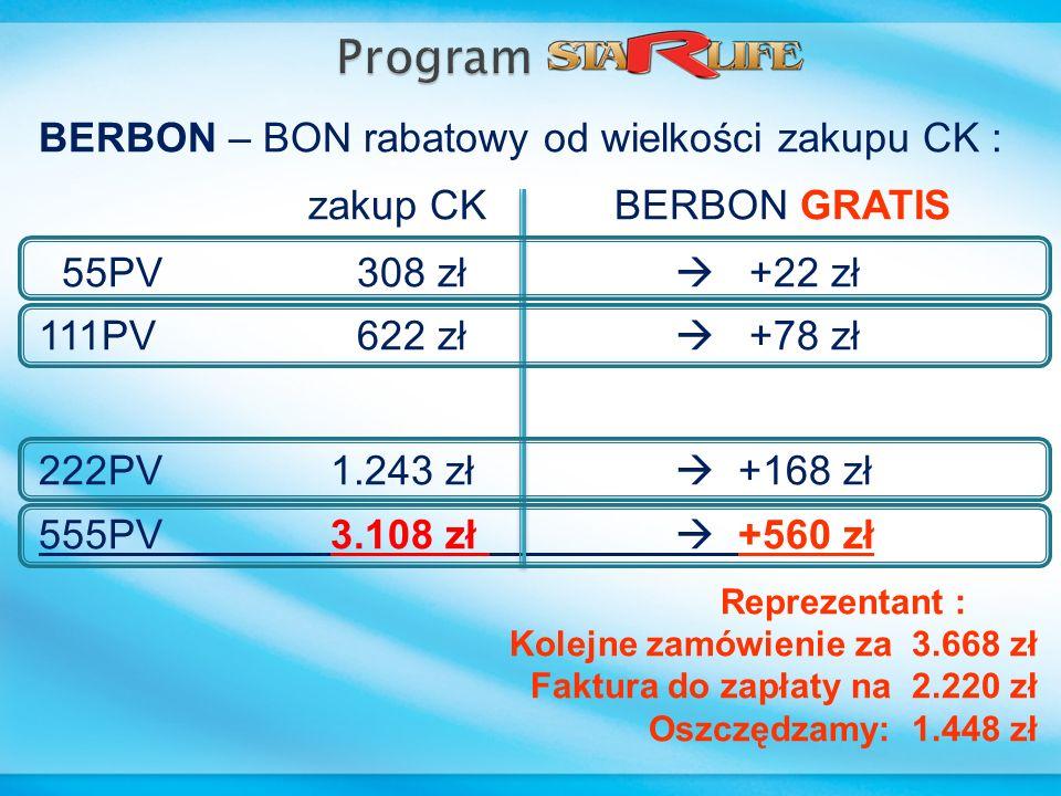 Program BERBON – BON rabatowy od wielkości zakupu CK :
