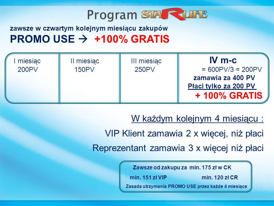 Program PROMO USE  +100% GRATIS W każdym kolejnym 4 miesiącu :