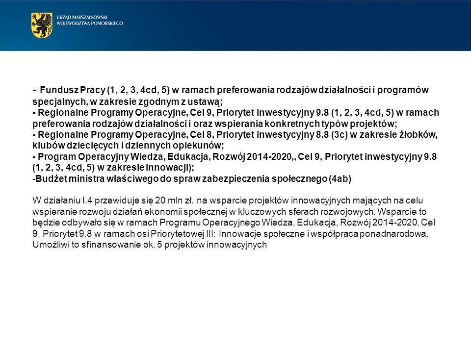 - Fundusz Pracy (1, 2, 3, 4cd, 5) w ramach preferowania rodzajów działalności i programów specjalnych, w zakresie zgodnym z ustawą;
