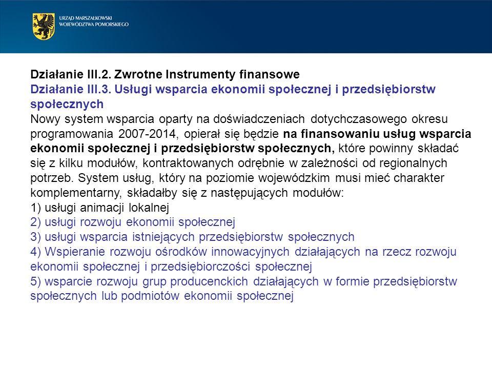 Działanie III.2. Zwrotne Instrumenty finansowe