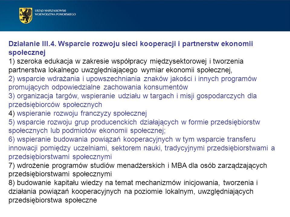 Działanie III.4. Wsparcie rozwoju sieci kooperacji i partnerstw ekonomii społecznej