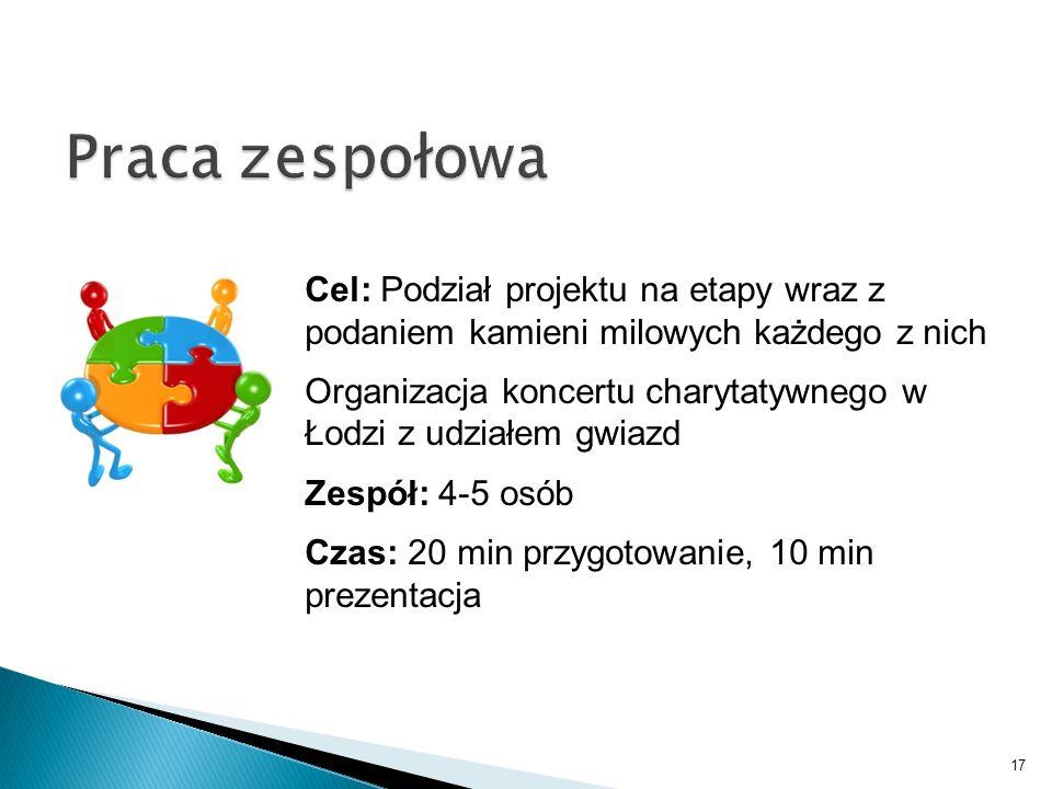Praca zespołowaCel: Podział projektu na etapy wraz z podaniem kamieni milowych każdego z nich.