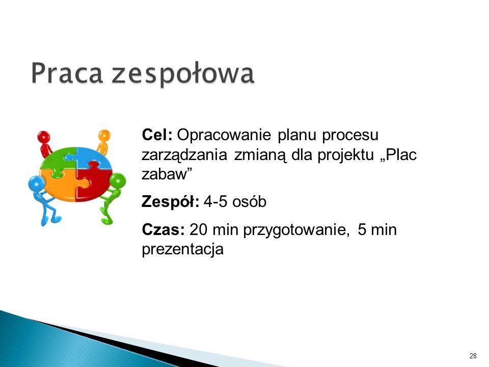 """Praca zespołowaCel: Opracowanie planu procesu zarządzania zmianą dla projektu """"Plac zabaw Zespół: 4-5 osób."""