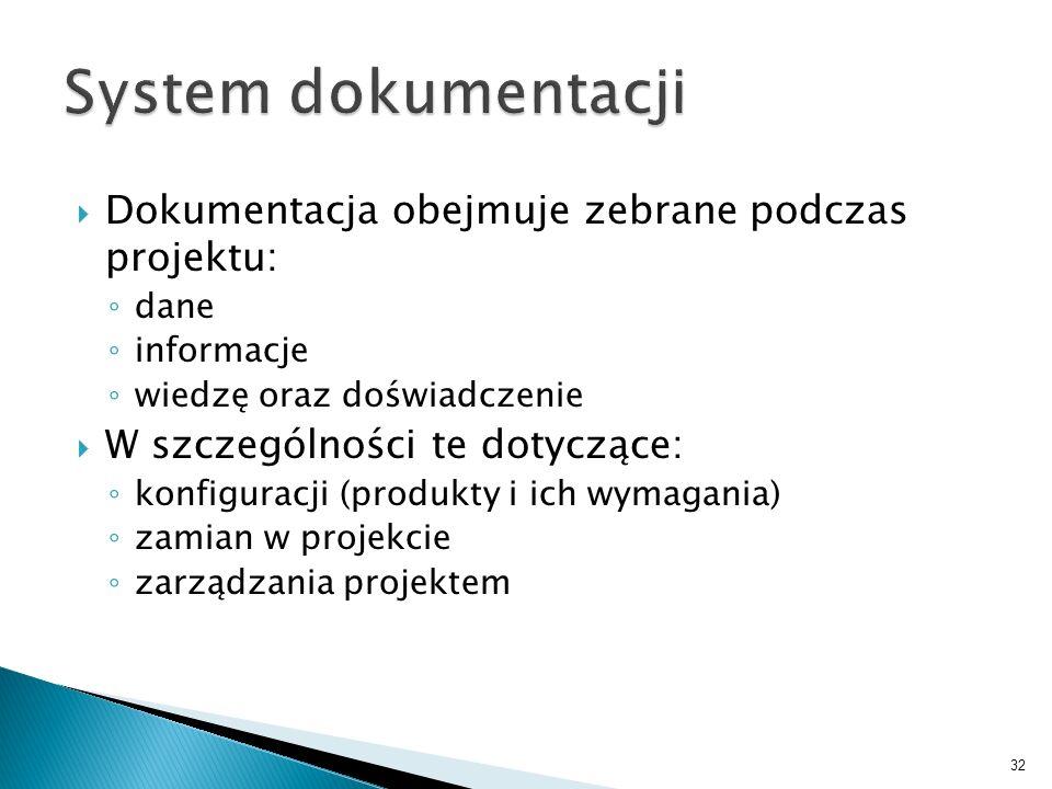 System dokumentacji Dokumentacja obejmuje zebrane podczas projektu: